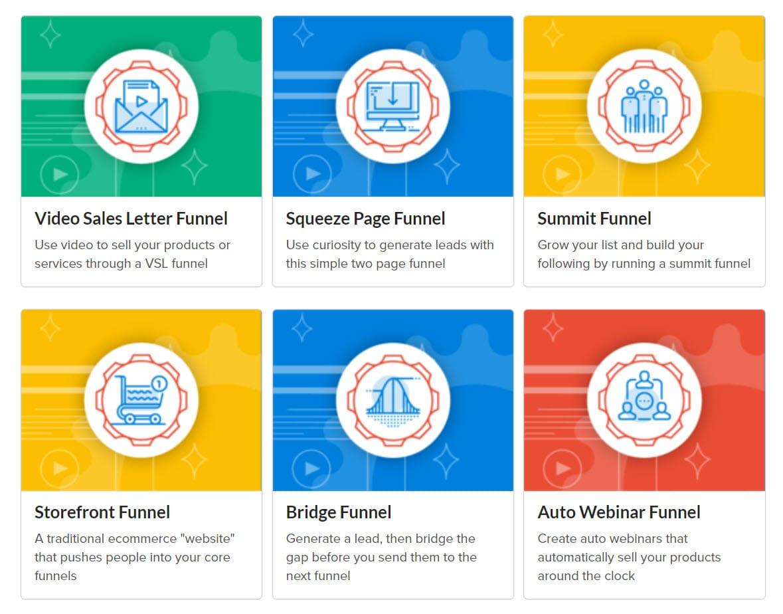 Builderall vs Clickfunnels 2019: ¿Cuál es la mejor solución para su página? 2