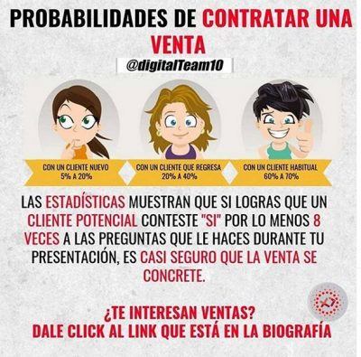 Tips Marketing- Propabilidades de realizar una venta